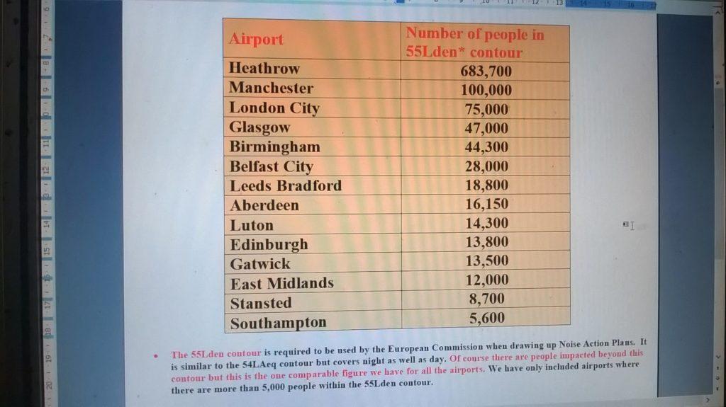 A voice for those under Heathrow flightpaths